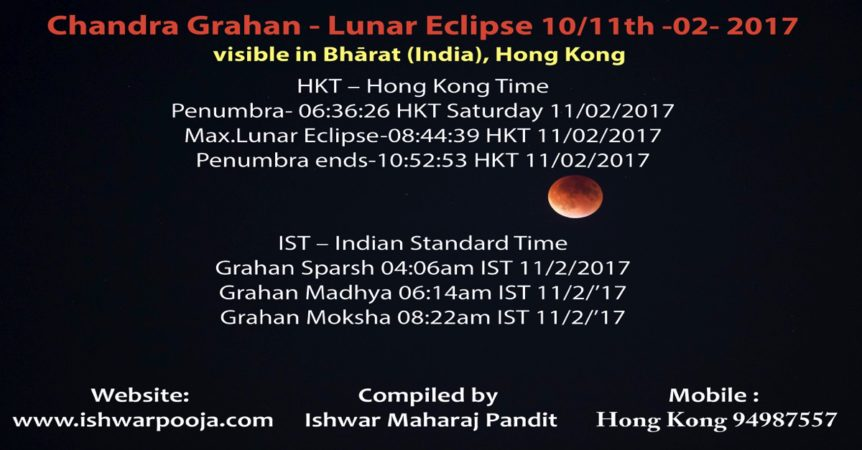 india standard time