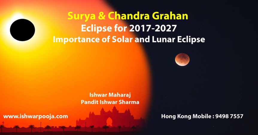 Importance of Solar and Lunar Eclipse